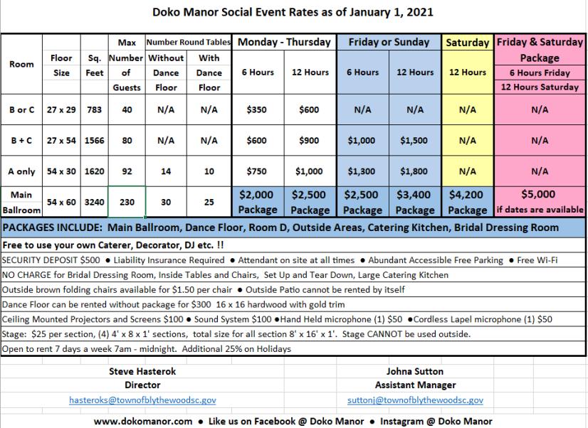Feb 2021 rates